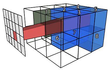 Virtual memory research paper